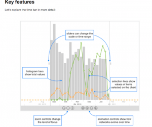 How to choose the right graph visualization partner – part 1