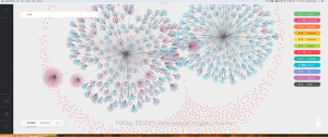 Introducing Neo4j Bloom: Graph Data Visualization for Everyone