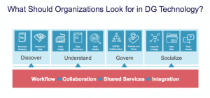 Five Pillars of Data Governance Readiness: Delivery Capability