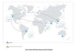 Virtual Network Service Endpoints for Azure #CosmosDB is now generally available