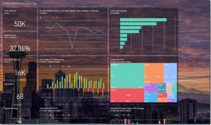 Announcing Dashboard Theming in the Power BI Service
