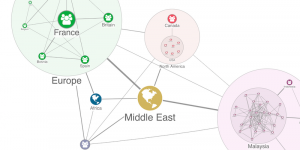 Hands-on graph visualization: KeyLines & Neo4j