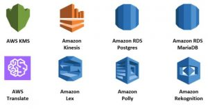 New Features in AWS Service Broker for OpenShift and Kubernetes