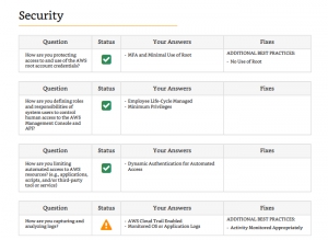 AWS Well Architected Framework: Best Practices for Building and Deploying an Optimized Cloud Environment