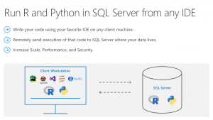 Remotely Send R and Python Execution to SQL Server from Jupyter Notebooks