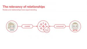 Democratizing Data Discovery at Airbnb