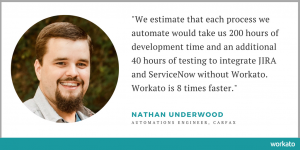 How Workato Powers the Dev Team behind the Most Comprehensive Vehicle History Database in North America