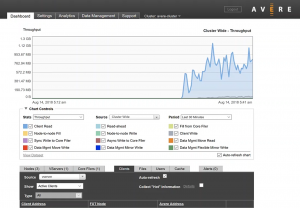 Avere vFXT for Microsoft Azure now in public preview