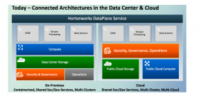 Introducing the Open Hybrid Architecture Initiative