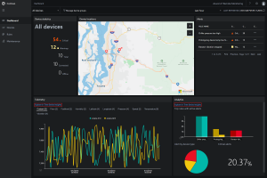 Remote Monitoring Solution allows for root cause analysis with Azure Time Series Insights