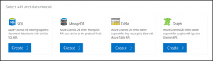 Try Azure CosmosDB for 30 days free, no commitment or sign up