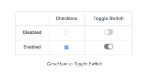 Build a Custom Toggle Switch with React