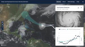 Estimating Hurricane Wind Speeds with Machine Learning