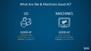 SAS Customer Intelligence 360: A look inside the black box of machine learning [Part 1]