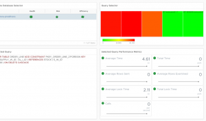 Configuring MySQL databases for monitoring in vRealize Operations