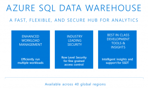 Azure SQL Data Warehouse introduces new productivity and security capabilities