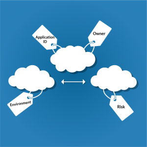 Navigating Your Multi-Cloud Tagging Strategy