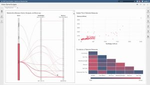 5 data visualisation questions to take your dashboard from good to great