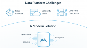 Selecting the Right Database  for Your Scale Demands