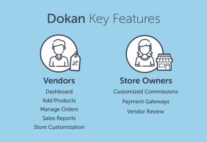 Why Dokan is Our Favorite Multi-Vendor eCommerce Plugin