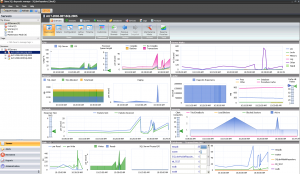 Blog Post: What are the top 4 performance makers and breakers for SQL Server?