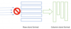 Transforming your data in Azure SQL Database to columnstore format