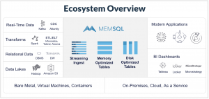 Building an Analytics App with MemSQL – Webinar