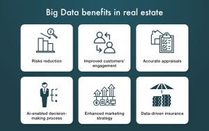 6 use cases of big data & AI in real estate