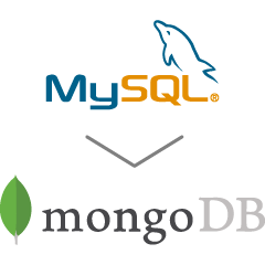 MySQL to MongoDB - An Admin Cheat Sheet
