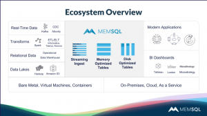 DZone Webinar – MemSQL for Time Series, Real Time, and beyond