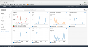 Viorel Tabara: Benchmarking Managed PostgreSQL Cloud Solutions - Part One: Amazon Aurora