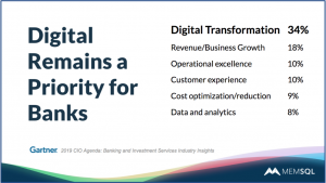 Webinar: Data Innovation in Financial Services