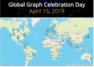 Register Now for Global Graph Celebration Day: 40+ Events Already Scheduled Worldwide!