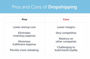 What are the Pros and Cons of Dropshipping?