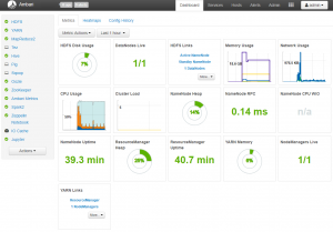 Monitoring on Azure HDInsight Part 2: Cluster health and availability
