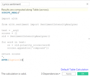 Sentiment Analysis Using Python in Tableau with TabPy