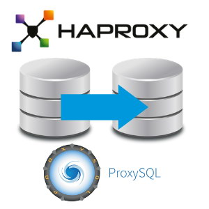 Database-Aware Load Balancing: How to Migrate from HAProxy to ProxySQL