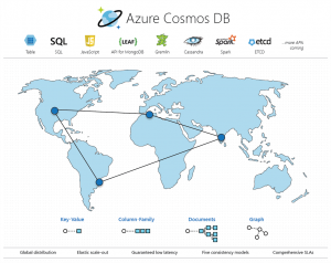 A Cosmonaut's guide to the latest Azure Cosmos DB announcements