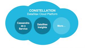 DataStax Constellation: A Quick Technical Rundown