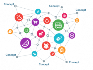 Getting Started with the Microsoft Concept Graph in Neo4j