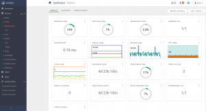 Monitoring on Azure HDInsight Part 3: Performance and resource utilization