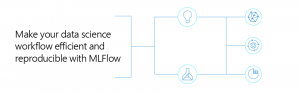 Make your data science workflow efficient and reproducible with MLflow