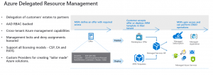 How Azure Lighthouse enables management at scale for service providers