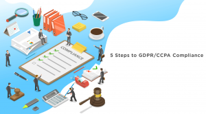 Using Strategic Data Governance to Manage GDPR/CCPA Complexity