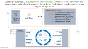 Enhancing the customer experience with the Azure Networking MSP partner program