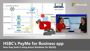 How HSBC built its PayMe for Business app on Microsoft Azure