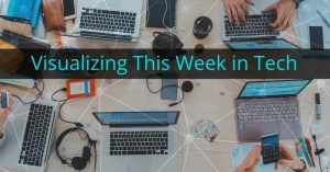 Visualizing This Week in Tech