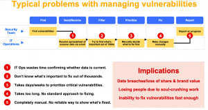 Eliminate soul-crushing work from your vulnerability management process