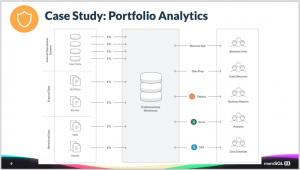 Case Study: Replacing Exadata with MemSQL to Power Portfolio Analytics and Machine Learning
