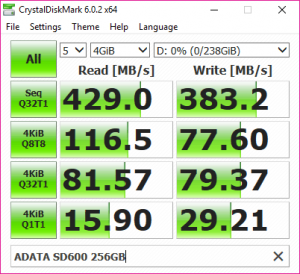 Fastest External Hard Drive of 2019 for Transfer Speed Freaks
